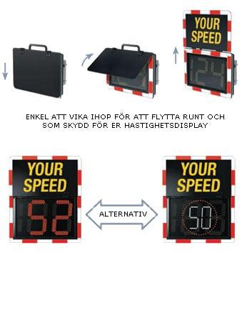 hastighetsdisplay mini